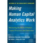 【预订】Making Human Capital Analytics Work Measuring the Roi o