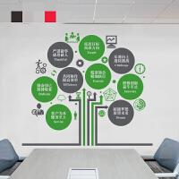 公司企业目标效率奋斗文化墙面布置精益生产车间办公室装饰墙贴纸J