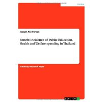 Benefit Incidence of Public Education, Health and Welfare S