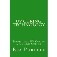 UV Curing Technology: Traditional UV Curing & UV LED Curing