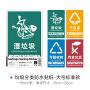 霜山干湿垃圾分类标识防水家用公司垃圾桶标签有害可回收垃圾筒贴纸