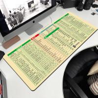 加厚办公ps cad ppt excel常用快捷键鼠标超大号电脑桌垫定制 PS AI CDR款 400x900mm 4